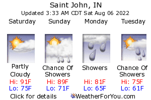 Saint John, Indiana, weather forecast