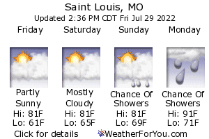 Saint Louis, Missouri, weather forecast