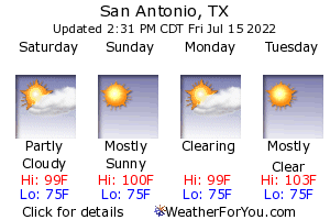 San Antonio, Texas, weather forecast
