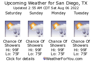 San Diego, Texas, weather forecast