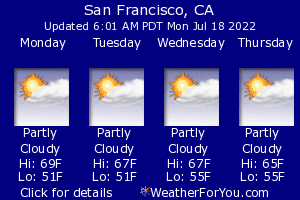 San Francisco, California, weather forecast