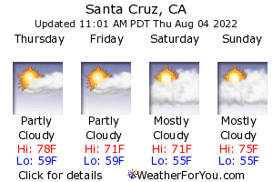 Santa Cruz, California, weather forecast