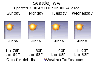 Seattle, Washington, weather forecast