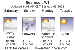 Seymour, Wisconsin, weather forecast