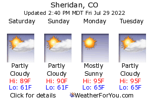 Sheridan, Colorado, weather forecast