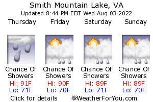 Smith Mountain Lake, Virginia, weather forecast