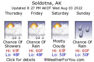 Soldotna, Alaska, weather forecast
