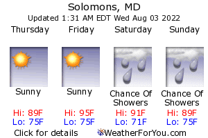Solomons, Maryland, weather forecast