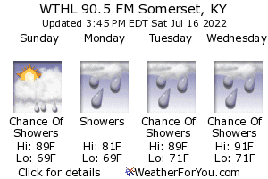 Somerset, Kentucky, weather forecast