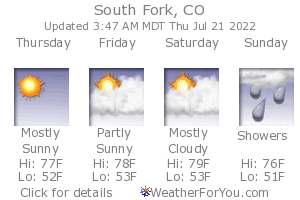 South Fork, Colorado, weather forecast