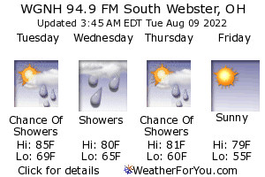 South Webster, Ohio, weather forecast