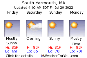South Yarmouth, Massachusetts, weather forecast