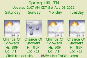 Spring Hill, Tennessee, weather forecast