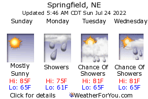 Springfield, Nebraska, weather forecast