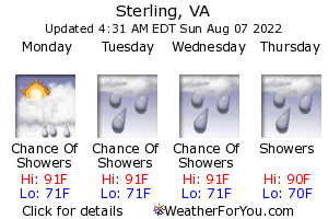 Sterling, Virginia, weather forecast