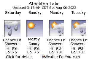 Stockton, Missouri, weather forecast