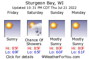 Sturgeon Bay, Wisconsin, weather forecast