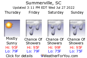 Summerville, South Carolina, weather forecast
