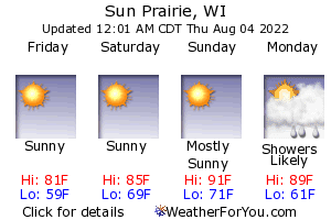 Sun Prairie, Wisconsin, weather forecast