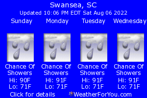 Swansea, South Carolina, weather forecast