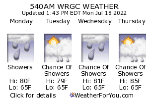Sylva, North Carolina, weather forecast