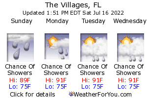 The Villages, Florida, weather forecast