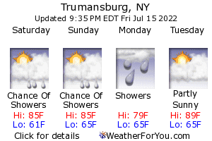 Trumansburg, New York, weather forecast