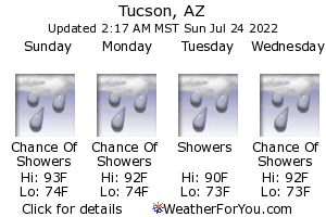 Tucson, Arizona, weather forecast
