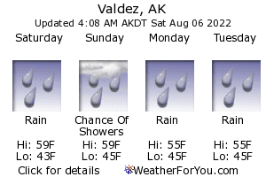 Valdez, Alaska, weather forecast