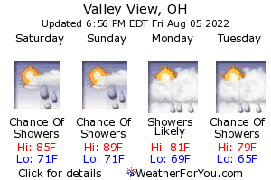 Valley View, Ohio, weather forecast