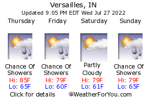 Versailles, Indiana, weather forecast