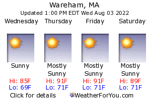 Wareham, Massachusetts, weather forecast