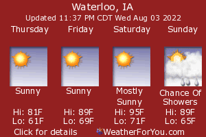 Waterloo, Iowa, weather forecast