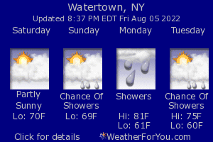Watertown, New York, weather forecast