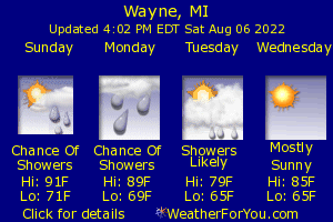 Wayne, Michigan, weather forecast