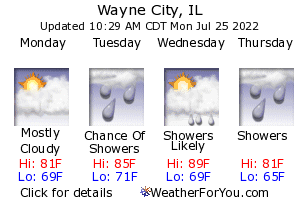 Wayne City, Illinois, weather forecast