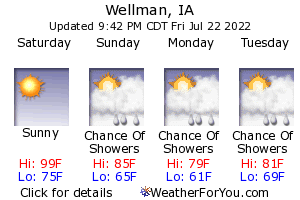 Wellman, Iowa, weather forecast