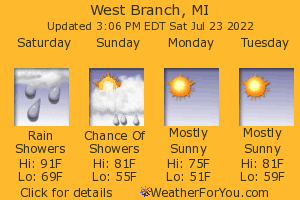 West Branch, Michigan, weather forecast
