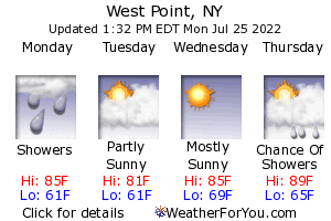 West Point, New York, weather forecast