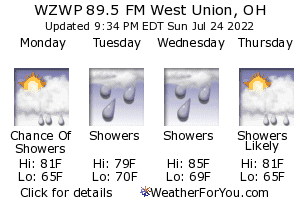 West Union, Ohio, weather forecast