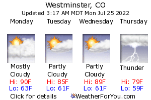 Westminster, Colorado, weather forecast