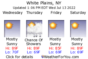 White Plains, New York, weather forecast