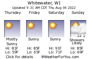 Whitewater, Wisconsin, weather forecast
