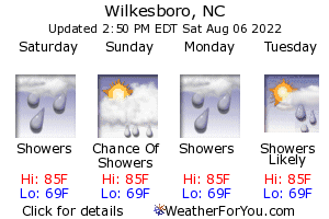 Wilkesboro, North Carolina, weather forecast