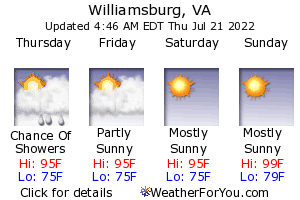 Williamsburg, Virginia, weather forecast