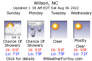 Wilson, North Carolina, weather forecast