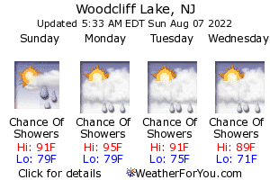 Woodcliff Lake, New Jersey, weather forecast