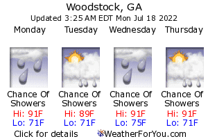Woodstock, Georgia, weather forecast