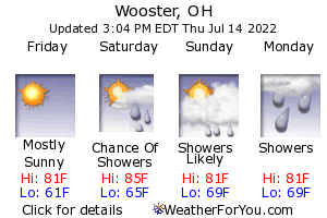 Wooster, Ohio, weather forecast