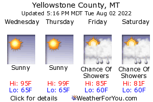 Yellowstone County, Montana, weather forecast
